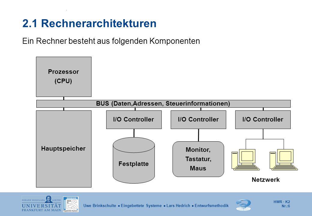 HWR · K2 Nr.:17 Uwe Brinkschulte  Eingebettete Systeme  Lars Hedrich  Entwurfsmethodik Busse und PTP- Verbindungen: Bandbreiten BusÜbertragungsartTaktrateÜbertragungsrate Front Side Bus64 Bit parallel, 4-fache Datenrate 266 MHz8,5 GByte/s Memory Bus64 Bit parallel, 2-fache Datenrate 533 MHz8,5 GByte/s PCI Express x1616 x 1 Bit seriell, vollduplex, 2-fache Datenrate, 8B10B Kode 1250 MHz8 GByte/s PCI Express x11 x 1 Bit seriell, vollduplex, 2-fache Datenrate, 8B10B Kode 1250 MHz500 MByte/s DMI x44 x 1 Bit seriell, vollduplex, 2-fache Datenrate, 8B10B Kode 1250 MHz2 GByte/s PCI Bus32 Bit parallel, Adress/Daten-Multiplex 33 MHz133 MByte/s USB1 Bit seriell, halbduplex, 1-fache Datenrate, NRZI Kode 480 MHz60 MByte/s Serial ATA1 Bit seriell, halbduplex, 1-fache Datenrate, 8B10B Kode 1500 MHz150 MByte/sec IDE (UDMA/133, ATA/ATAPI-7) 16 Bit parallel, 1-fache Datenrate 66 MHz133 MByte/sec