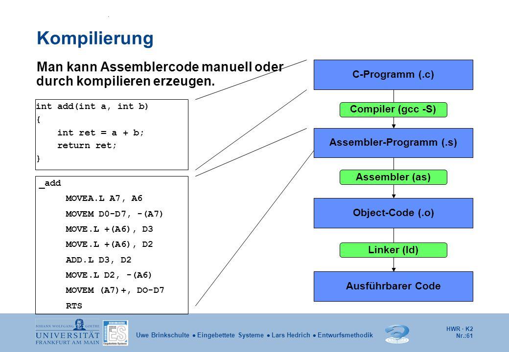 HWR · K2 Nr.:61 Uwe Brinkschulte  Eingebettete Systeme  Lars Hedrich  Entwurfsmethodik Kompilierung Man kann Assemblercode manuell oder durch kompi