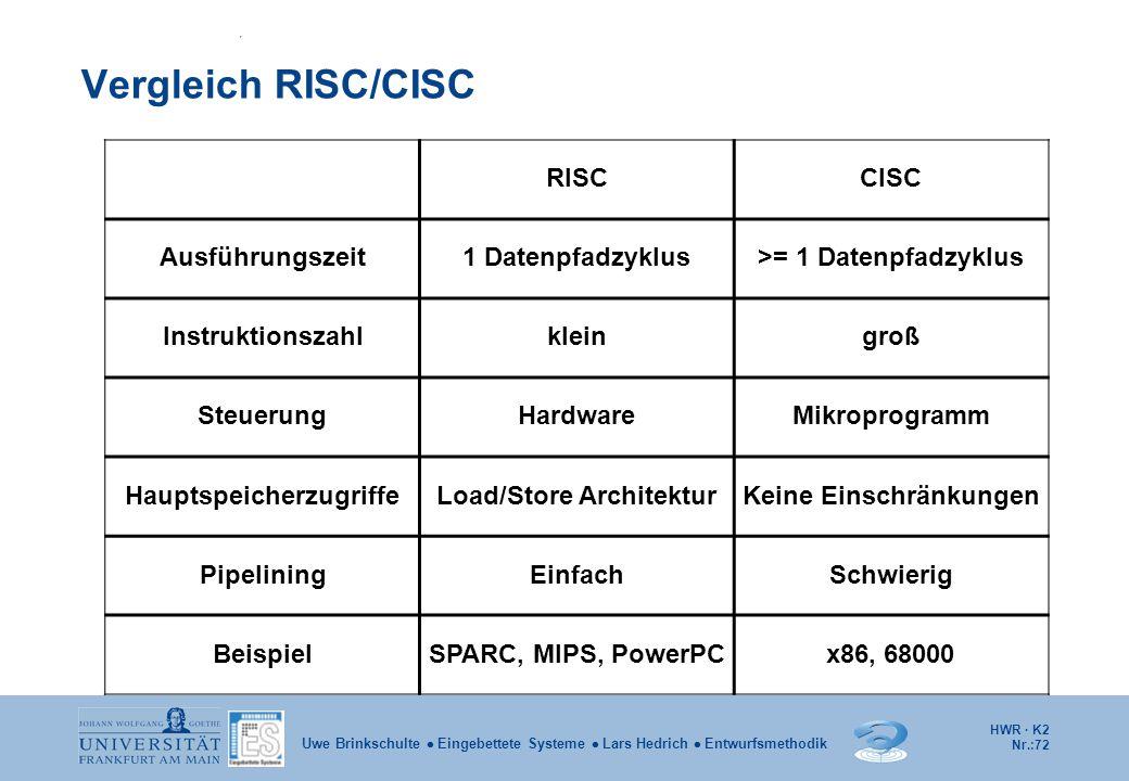 HWR · K2 Nr.:72 Uwe Brinkschulte  Eingebettete Systeme  Lars Hedrich  Entwurfsmethodik Vergleich RISC/CISC RISCCISC Ausführungszeit1 Datenpfadzyklu