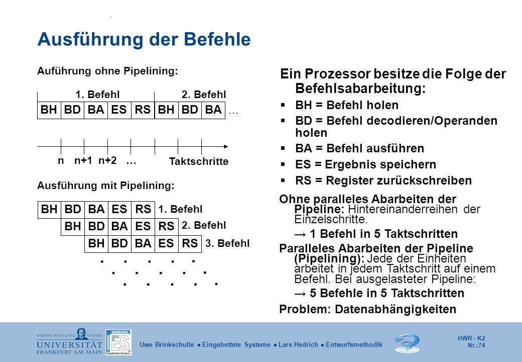 HWR · K2 Nr.:74 Uwe Brinkschulte  Eingebettete Systeme  Lars Hedrich  Entwurfsmethodik Ausführung der Befehle Ein Prozessor besitze die Folge der B