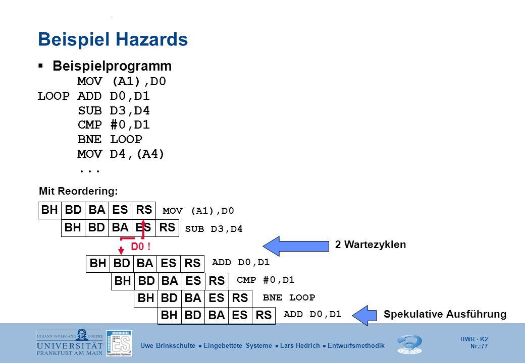HWR · K2 Nr.:77 Uwe Brinkschulte  Eingebettete Systeme  Lars Hedrich  Entwurfsmethodik Beispiel Hazards  Beispielprogramm MOV (A1),D0 LOOP ADD D0,