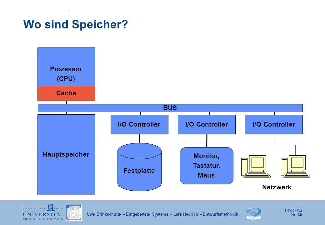 HWR · K2 Nr.:85 Uwe Brinkschulte  Eingebettete Systeme  Lars Hedrich  Entwurfsmethodik Prozessor (CPU) Cache Wo sind Speicher? Hauptspeicher I/O Co