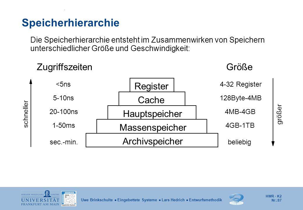 HWR · K2 Nr.:87 Uwe Brinkschulte  Eingebettete Systeme  Lars Hedrich  Entwurfsmethodik Speicherhierarchie Die Speicherhierarchie entsteht im Zusamm