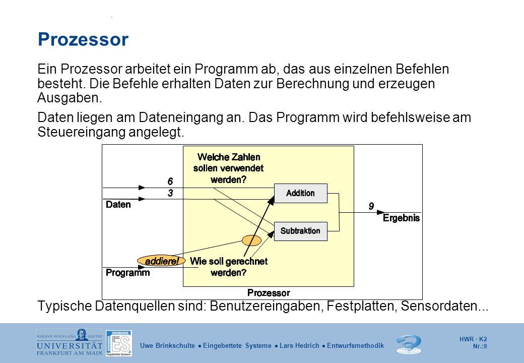 HWR · K2 Nr.:80 Uwe Brinkschulte  Eingebettete Systeme  Lars Hedrich  Entwurfsmethodik Mehrfädige Prozessoren (Multithreading, Hyperthreading) Program...