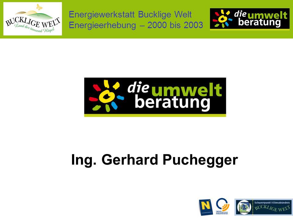 Energiewerkstatt Bucklige Welt Energieerhebung – 2000 bis 2003 Ing. Gerhard Puchegger