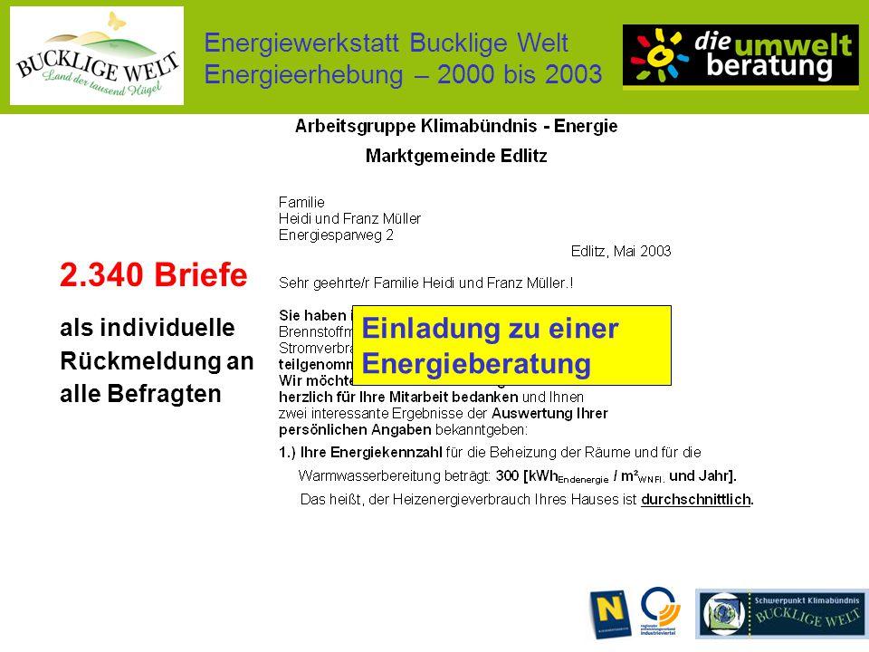 Energiewerkstatt Bucklige Welt Energieerhebung – 2000 bis 2003 2.340 Briefe als individuelle Rückmeldung an alle Befragten Einladung zu einer Energieberatung