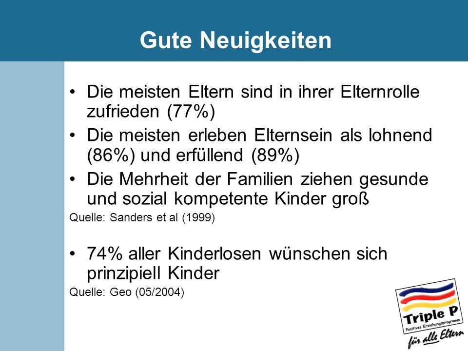 Gute Neuigkeiten Die meisten Eltern sind in ihrer Elternrolle zufrieden (77%) Die meisten erleben Elternsein als lohnend (86%) und erfüllend (89%) Die Mehrheit der Familien ziehen gesunde und sozial kompetente Kinder groß Quelle: Sanders et al (1999) 74% aller Kinderlosen wünschen sich prinzipiell Kinder Quelle: Geo (05/2004)