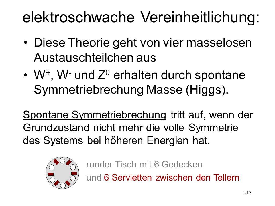 243 elektroschwache Vereinheitlichung: Diese Theorie geht von vier masselosen Austauschteilchen aus W +, W - und Z 0 erhalten durch spontane Symmetriebrechung Masse (Higgs).