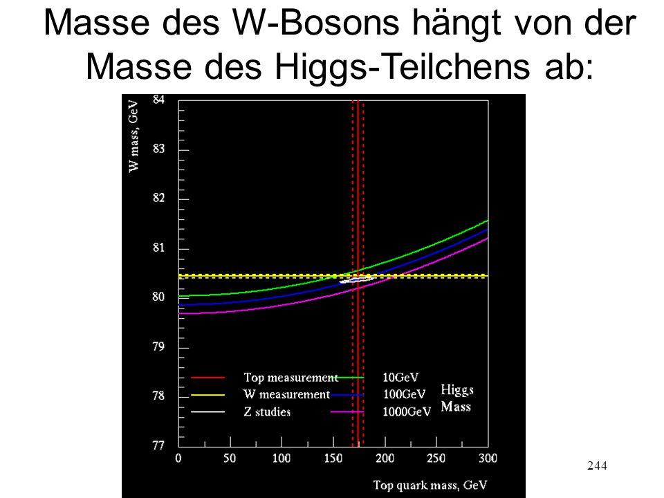 244 Masse des W-Bosons hängt von der Masse des Higgs-Teilchens ab: