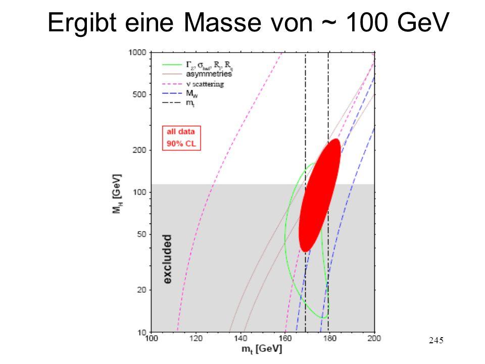 245 Ergibt eine Masse von ~ 100 GeV