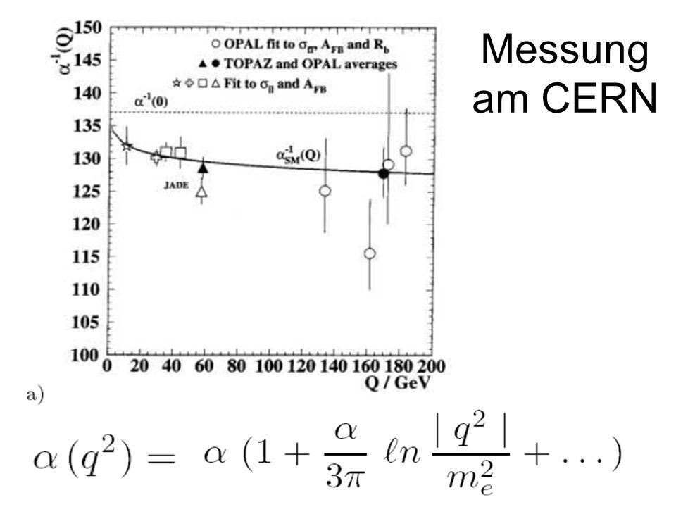249 Messung am CERN