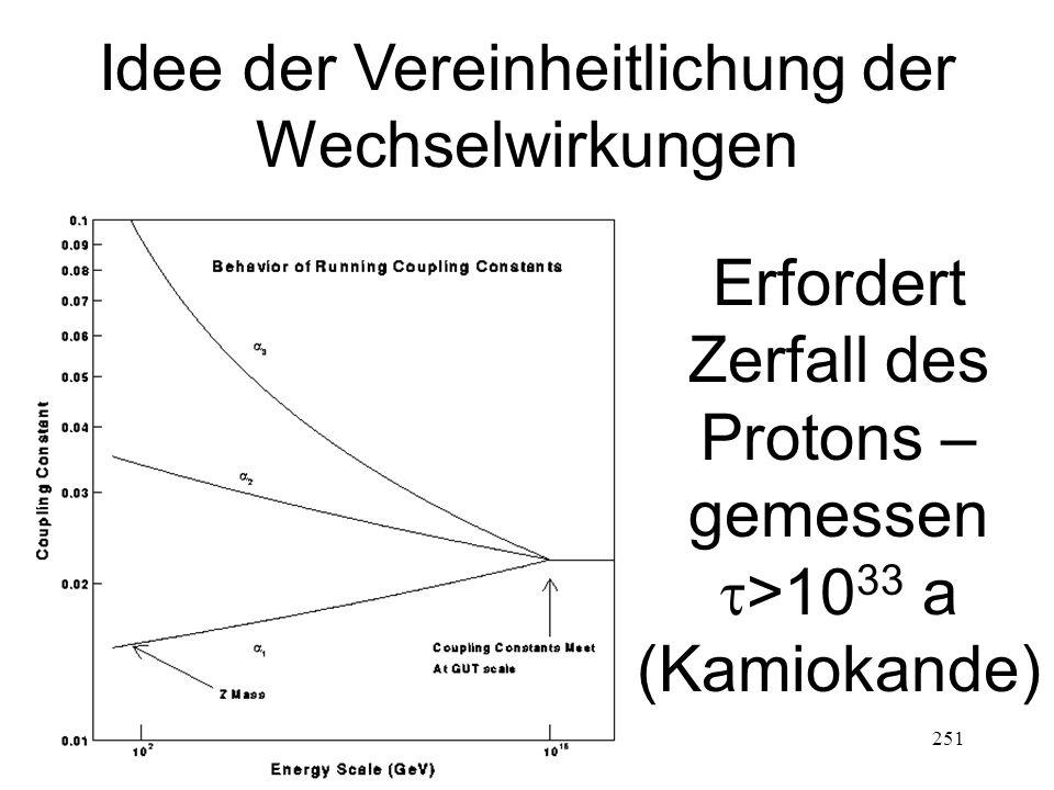 251 Idee der Vereinheitlichung der Wechselwirkungen Erfordert Zerfall des Protons – gemessen  >10 33 a (Kamiokande)