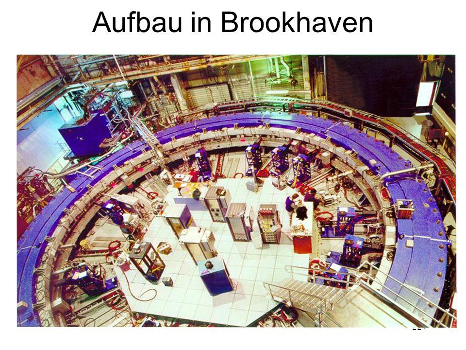 227 Aufbau in Brookhaven