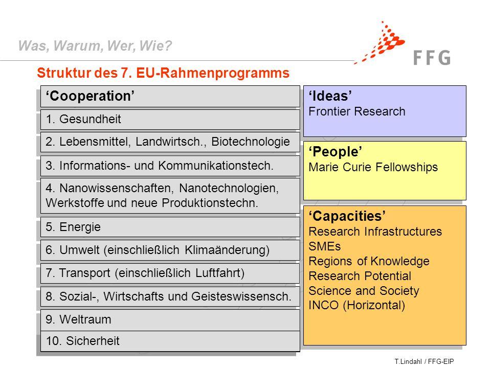"""T.Lindahl / FFG-EIP Marie Curie Aktionen im Detail Förderung von Konferenzen und Lehrstühlen: nur mehr im Rahmen von Marie Curie Netzwerken Förderung von """"Excellent Teams : im spezifischen Programm """"IDEAS Wichtige Unterschiede zum 6."""