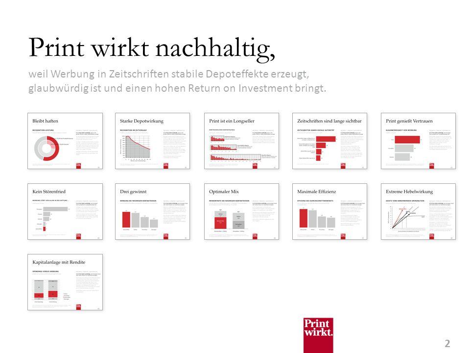 3 INTENSIV | PRÄZISE | NACHHALTIG Bleibt haften RECOGNITION-LEISTUNG An ein durchschnittliches Anzeigenmotiv in einer durchschnittlichen Zeitschrift erinnern sich 26 Prozent aller Deutschen.