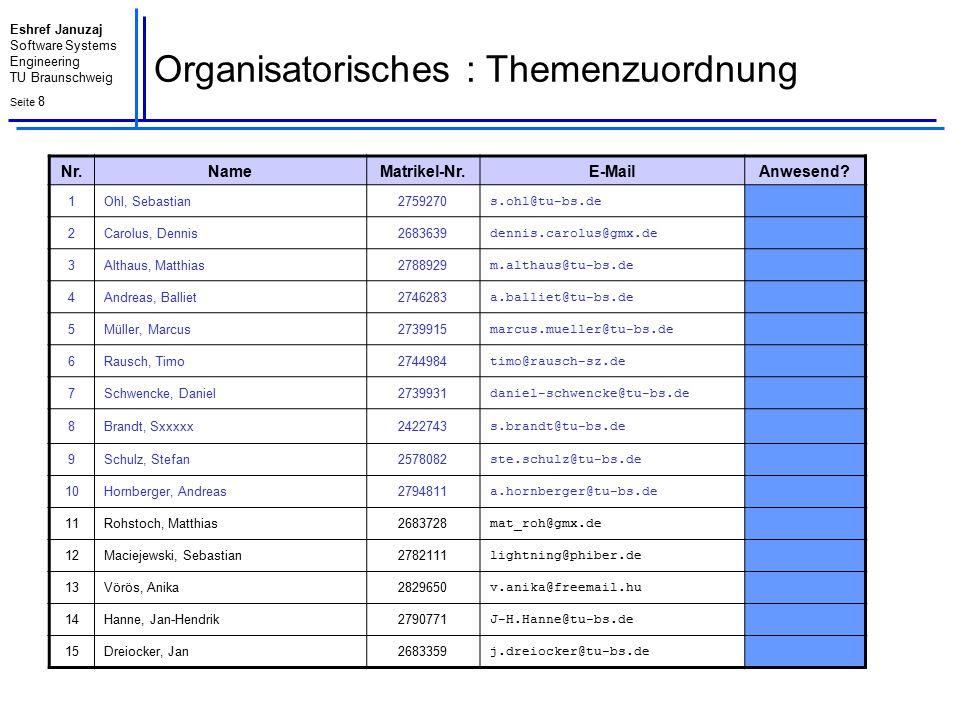 Eshref Januzaj Software Systems Engineering TU Braunschweig Seite 8 Organisatorisches : Themenzuordnung Nr. NameMatrikel-Nr.E-MailAnwesend? 1Ohl, Seba