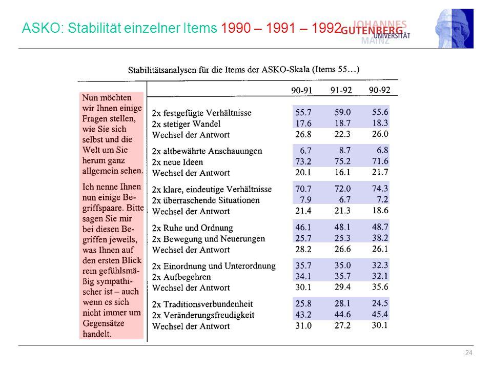 24 ASKO: Stabilität einzelner Items 1990 – 1991 – 1992