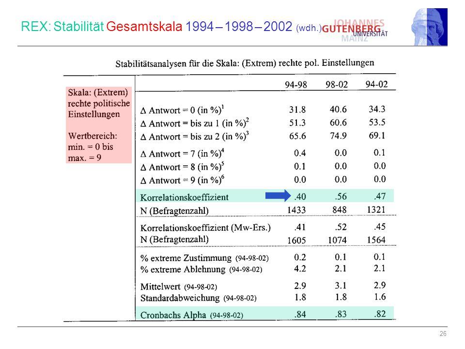 26 REX: Stabilität Gesamtskala 1994 – 1998 – 2002 (wdh.)
