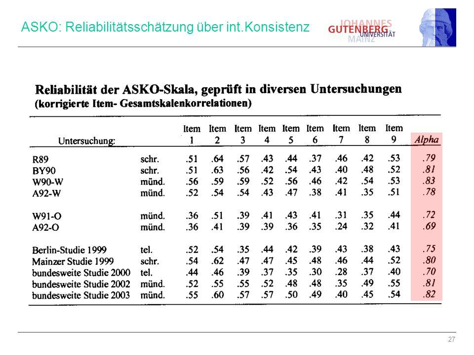 27 ASKO: Reliabilitätsschätzung über int.Konsistenz