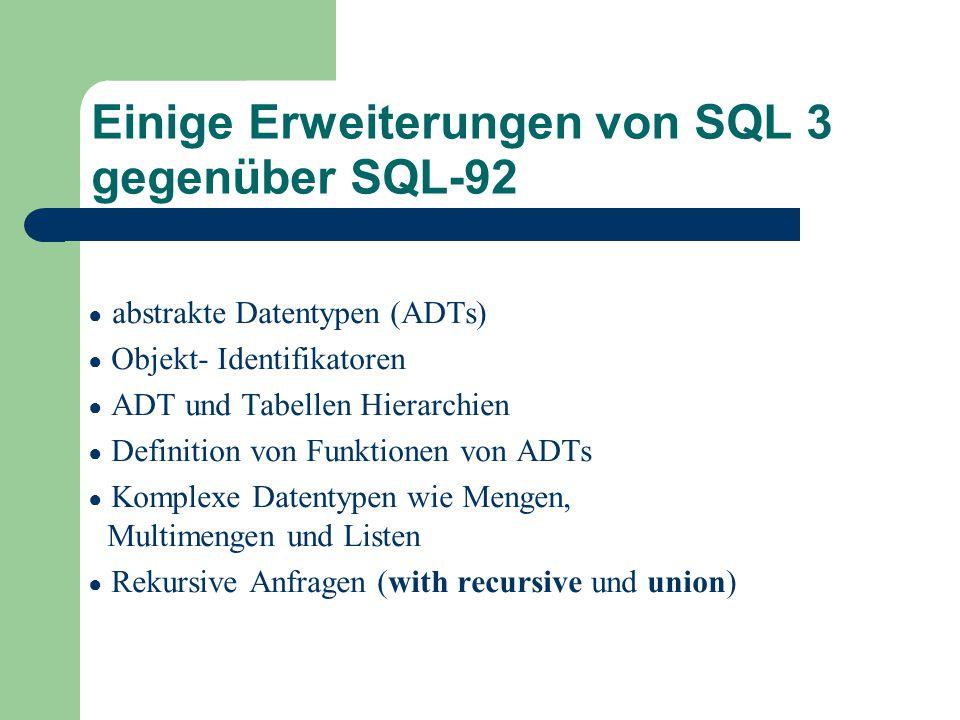 Einige Erweiterungen von SQL 3 gegenüber SQL-92 ● abstrakte Datentypen (ADTs) ● Objekt- Identifikatoren ● ADT und Tabellen Hierarchien ● Definition von Funktionen von ADTs ● Komplexe Datentypen wie Mengen, Multimengen und Listen ● Rekursive Anfragen (with recursive und union)