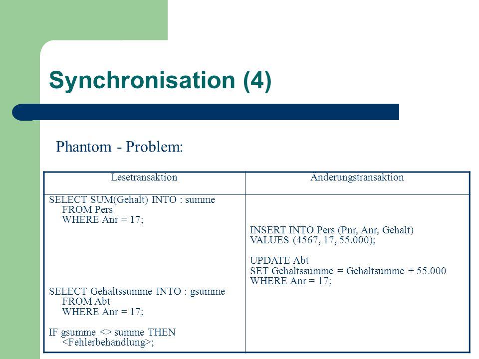 Synchronisation (4) Phantom - Problem: LesetransaktionÄnderungstransaktion SELECT SUM(Gehalt) INTO : summe FROM Pers WHERE Anr = 17; SELECT Gehaltssumme INTO : gsumme FROM Abt WHERE Anr = 17; IF gsumme <> summe THEN ; INSERT INTO Pers (Pnr, Anr, Gehalt) VALUES (4567, 17, 55.000); UPDATE Abt SET Gehaltssumme = Gehaltsumme + 55.000 WHERE Anr = 17;