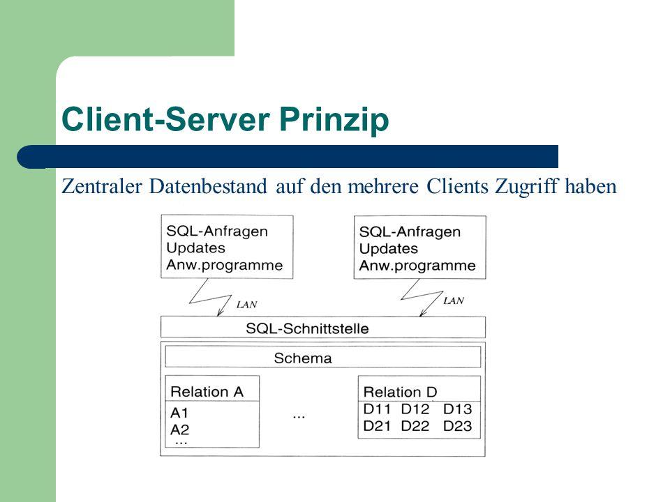 Client-Server Prinzip Zentraler Datenbestand auf den mehrere Clients Zugriff haben