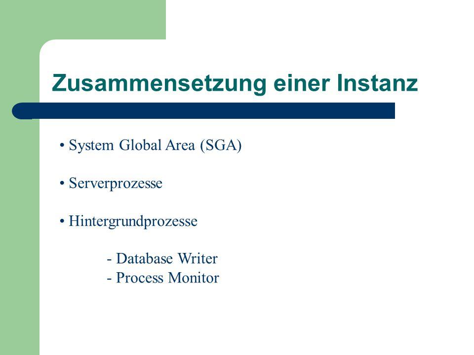 System Global Area (SGA) Serverprozesse Hintergrundprozesse - Database Writer - Process Monitor Zusammensetzung einer Instanz