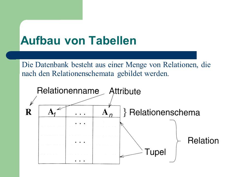 Aufbau von Tabellen Die Datenbank besteht aus einer Menge von Relationen, die nach den Relationenschemata gebildet werden.