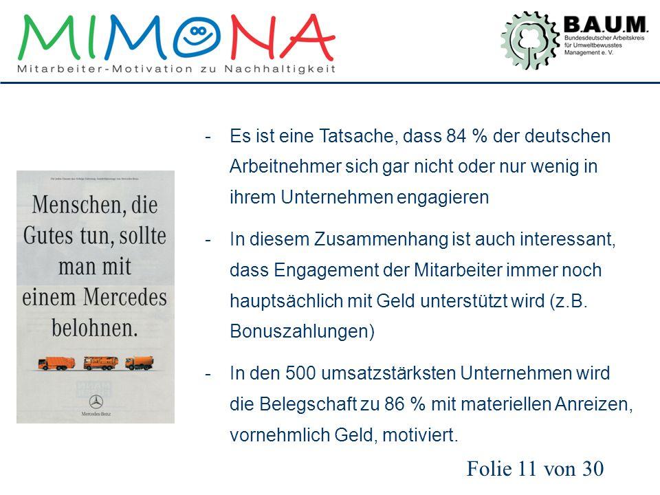 Folie 11 von 30 -Es ist eine Tatsache, dass 84 % der deutschen Arbeitnehmer sich gar nicht oder nur wenig in ihrem Unternehmen engagieren -In diesem Zusammenhang ist auch interessant, dass Engagement der Mitarbeiter immer noch hauptsächlich mit Geld unterstützt wird (z.B.