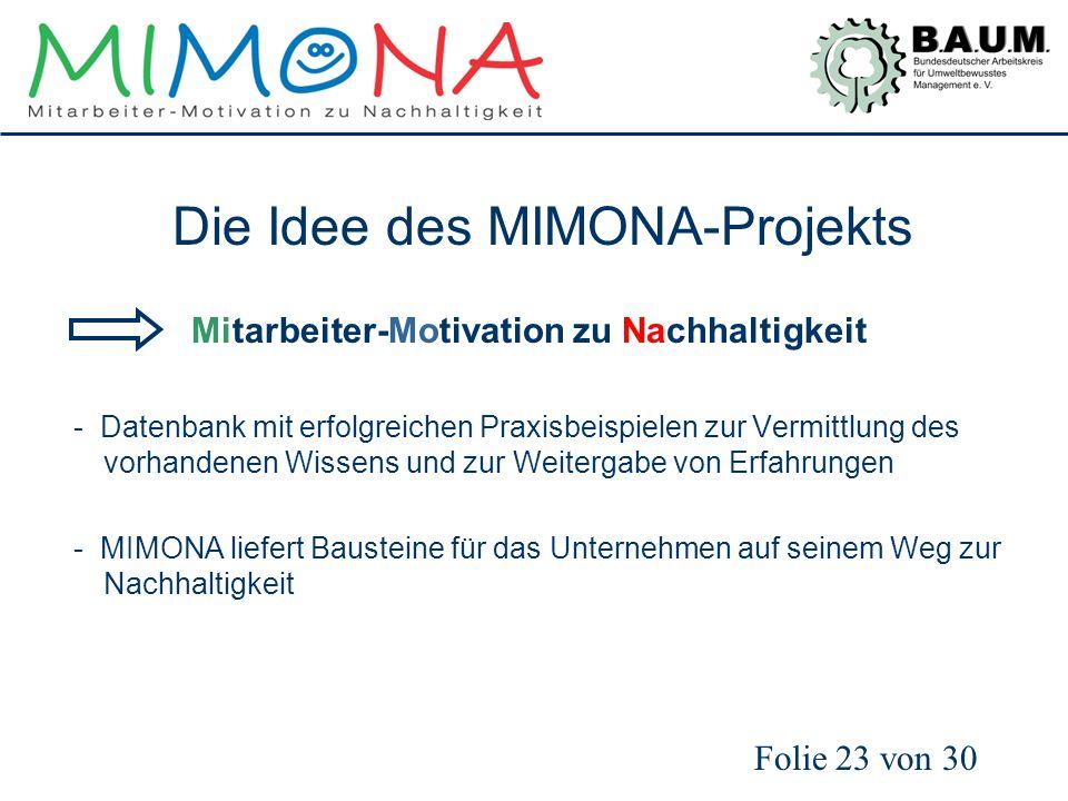 Folie 23 von 30 Die Idee des MIMONA-Projekts Mitarbeiter-Motivation zu Nachhaltigkeit - Datenbank mit erfolgreichen Praxisbeispielen zur Vermittlung des vorhandenen Wissens und zur Weitergabe von Erfahrungen - MIMONA liefert Bausteine für das Unternehmen auf seinem Weg zur Nachhaltigkeit