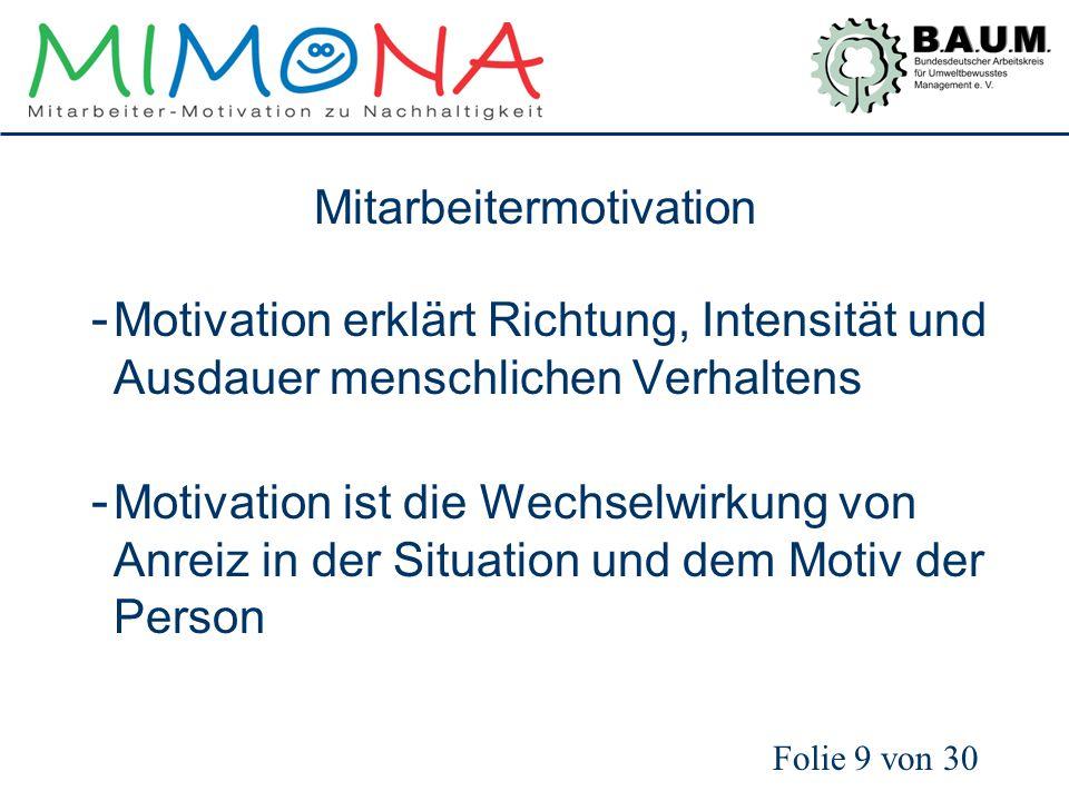 Folie 9 von 30 Mitarbeitermotivation - Motivation erklärt Richtung, Intensität und Ausdauer menschlichen Verhaltens - Motivation ist die Wechselwirkung von Anreiz in der Situation und dem Motiv der Person