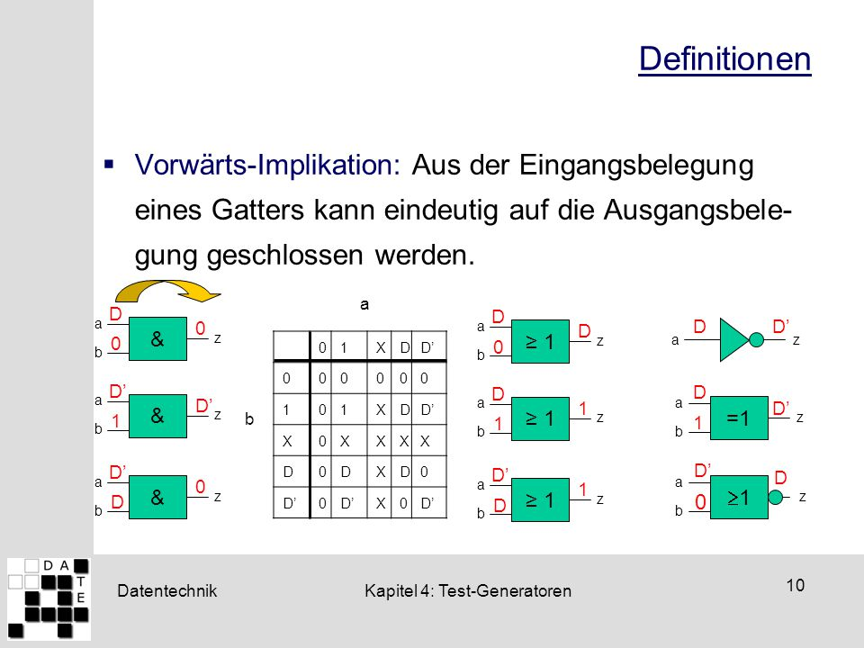 Datentechnik 10 Kapitel 4: Test-Generatoren Definitionen  Vorwärts-Implikation: Aus der Eingangsbelegung eines Gatters kann eindeutig auf die Ausgang