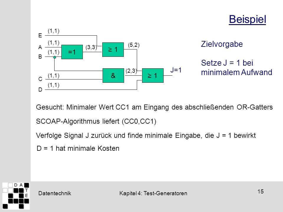 Datentechnik 15 Kapitel 4: Test-Generatoren Beispiel & =1 ≥ 1 E A B J=1 C D (3,3) (5,2) (2,3) (1,1) Zielvorgabe Setze J = 1 bei minimalem Aufwand SCOA