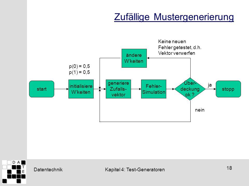 Datentechnik 18 Kapitel 4: Test-Generatoren Zufällige Mustergenerierung start initialisiere W'keiten Fehler- Simulation generiere Zufalls- vektor ände