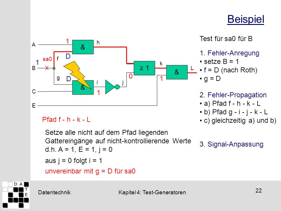Datentechnik 22 Kapitel 4: Test-Generatoren Beispiel & & ≥ 1 k A B C h g f ij & E L X sa0 Test für sa0 für B 2. Fehler-Propagation a) Pfad f - h - k -
