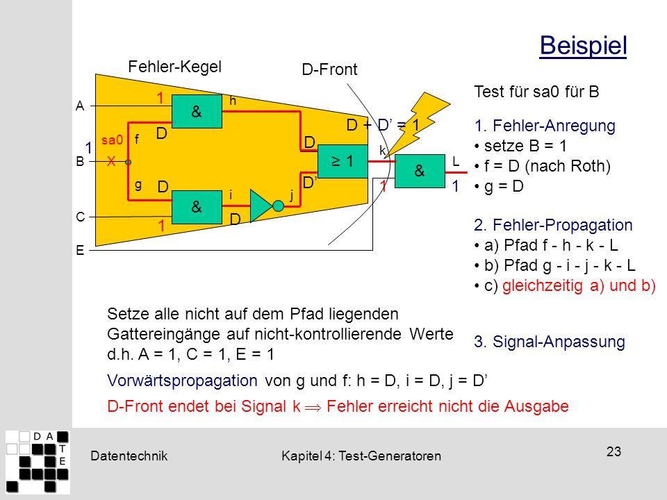Datentechnik 23 Kapitel 4: Test-Generatoren Beispiel & & ≥ 1 k A B C h g f ij & E L X sa0 Test für sa0 für B 2. Fehler-Propagation a) Pfad f - h - k -