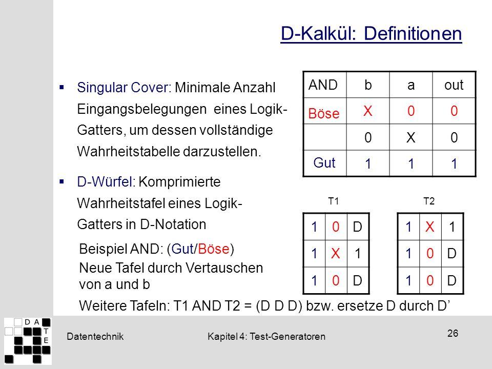 Datentechnik 26 Kapitel 4: Test-Generatoren D-Kalkül: Definitionen  Singular Cover: Minimale Anzahl Eingangsbelegungen eines Logik- Gatters, um desse
