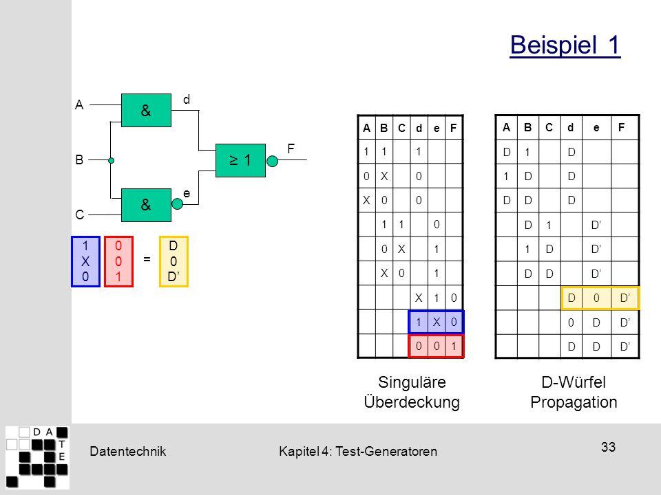 Datentechnik 33 Kapitel 4: Test-Generatoren Beispiel 1 A B C & d & e F ≥ 1 ABCdeF 111 0X0 X00 110 0X1 X01 X10 1X0 001 ABCdeF D1D 1DD DDD D1D' 1D DD D0