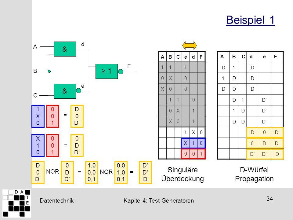 Datentechnik 34 Kapitel 4: Test-Generatoren Beispiel 1 A B C & d & e F ≥ 1 ABCedF 111 0X0 X00 110 0X1 X01 1X0 X10 001 ABCdeF D1D 1DD DDD D1D' 1D DD D0