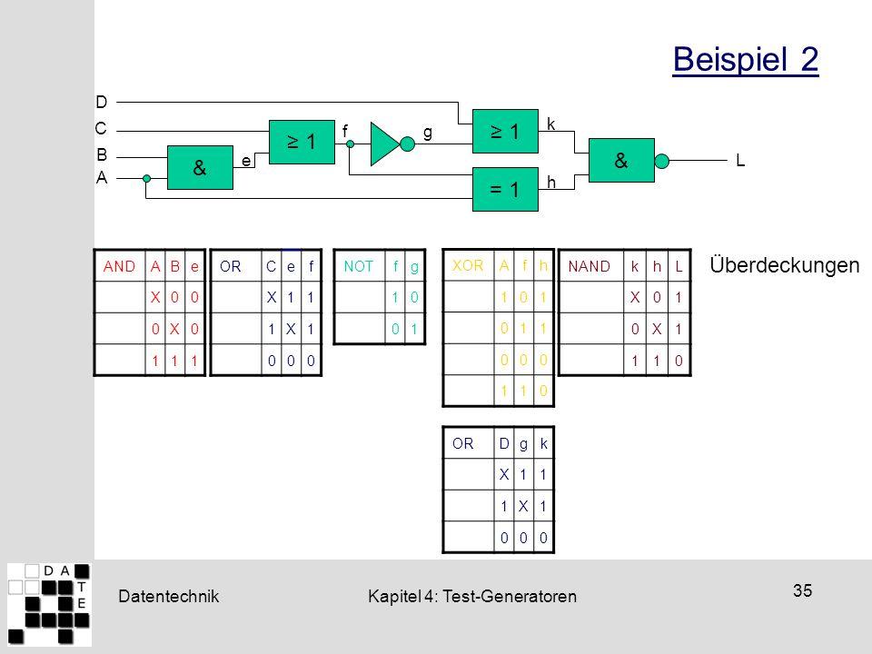 Datentechnik 35 Kapitel 4: Test-Generatoren Beispiel 2 ≥ 1 = 1 & & D ≥ 1 C B A L e fg h k ANDABe X00 0X0 111 ORCef X11 1X1 000 NOTfg 10 01 XORAfh 101