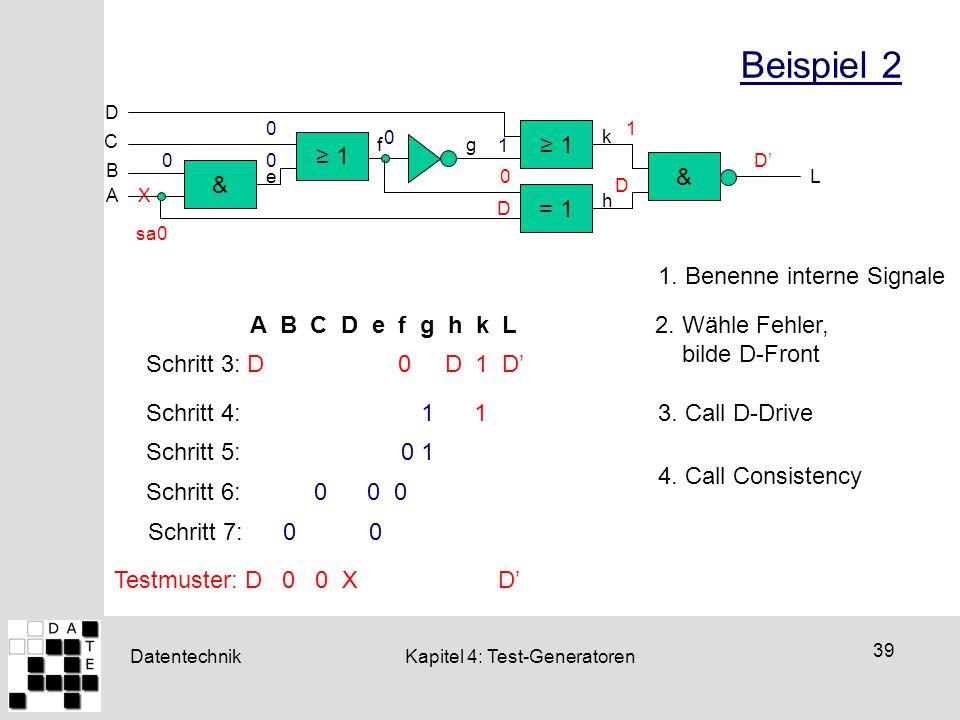 Datentechnik 39 Kapitel 4: Test-Generatoren Beispiel 2 ≥ 1 = 1 & & D ≥ 1 C B A L e fg h k X sa0 A B C D e f g h k L 1. Benenne interne Signale 2. Wähl
