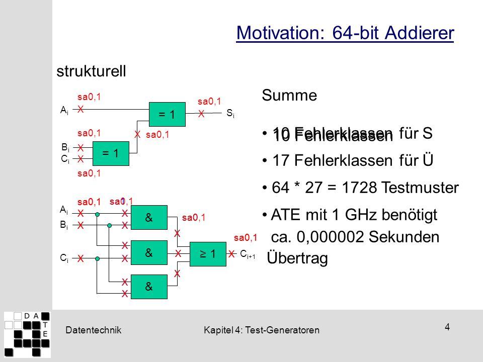Datentechnik 5 Kapitel 4: Test-Generatoren Motivation  ATPG: Automatic Test Pattern Generator Prozess, generiert Muster zum Testen eines Schaltkreises Auffinden redundanter Logik (RID) Äquivalenz von Schaltungen Schaltkreis durch Netzliste beschrieben Verwendung eines Fehler-Generators