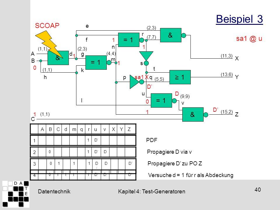 Datentechnik 40 Kapitel 4: Test-Generatoren Beispiel 3 ≥ 1 A B C X &= 1& e & d h g k f l m n pq r s t u v Y Z sa1 X 1 (9,9) (1,1) (2,3) (4,4) (7,7) (2