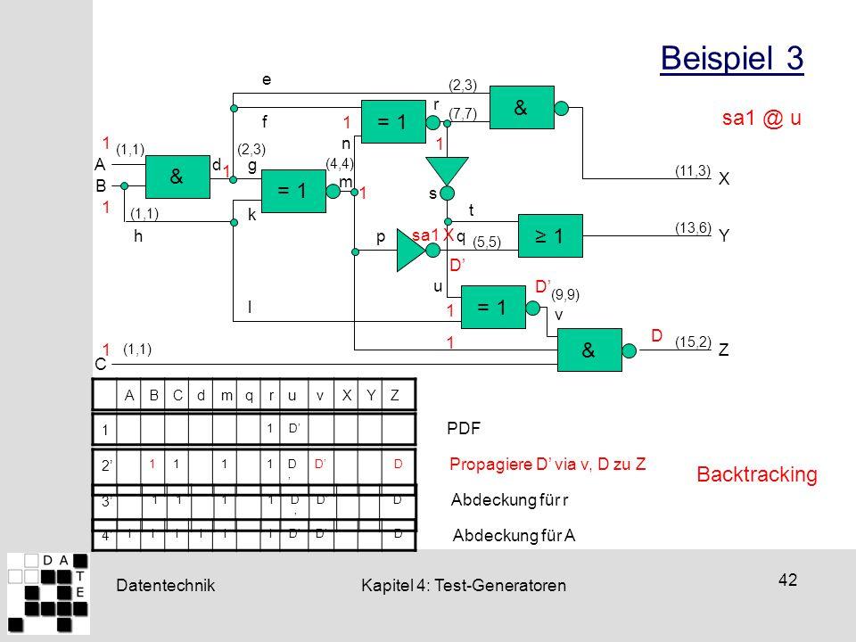 Datentechnik 42 Kapitel 4: Test-Generatoren Beispiel 3 ≥ 1 A B C X &= 1& e & d h g k f l m n pq r s t u v Y Z sa1 X 1 (9,9) (1,1) (2,3) (4,4) (7,7) (2