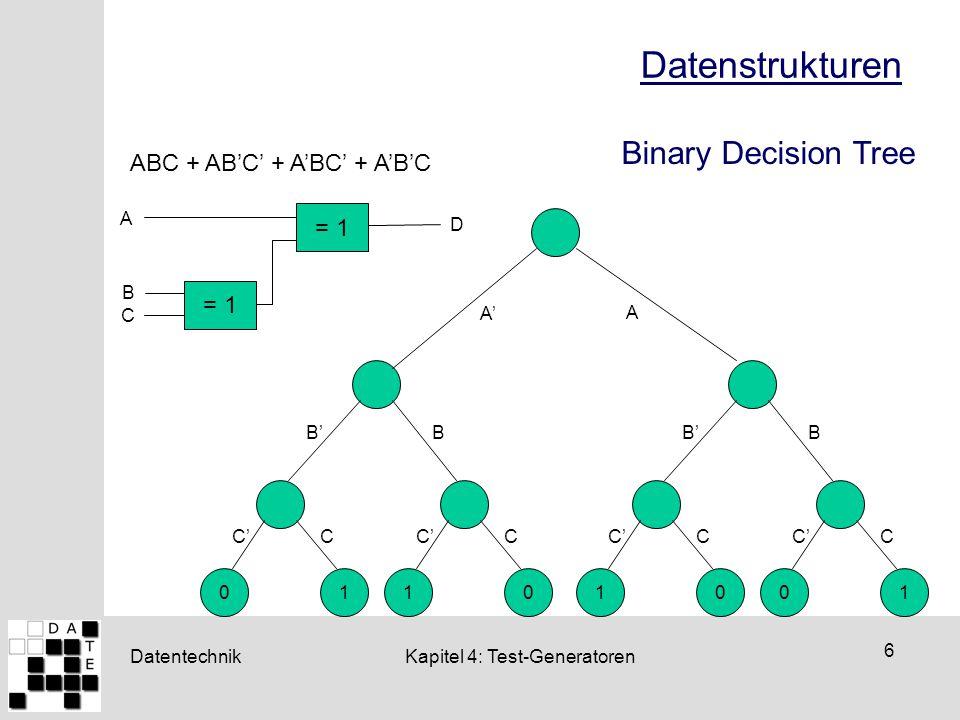 Datentechnik 27 Kapitel 4: Test-Generatoren D-Kalkül: Definitionen  D-Durchschnitt: Gibt an, ob verschiedene Würfel gleich- zeitig für einen Schaltkreis existieren können  Regeln: 0  0 = 0  X = X  0 = 0 1  1 = 1  X = X  1 = 1 X  X = X  Beispiel: (0, X, X)  (1, X, X) =   01XDD' 00  0  1  11  X01XD D  D  D'   ,  : undefiniert Falls und  : undefiniert  : D  D = D; D'  D' = D' : D  D'; D'  D; dann 
