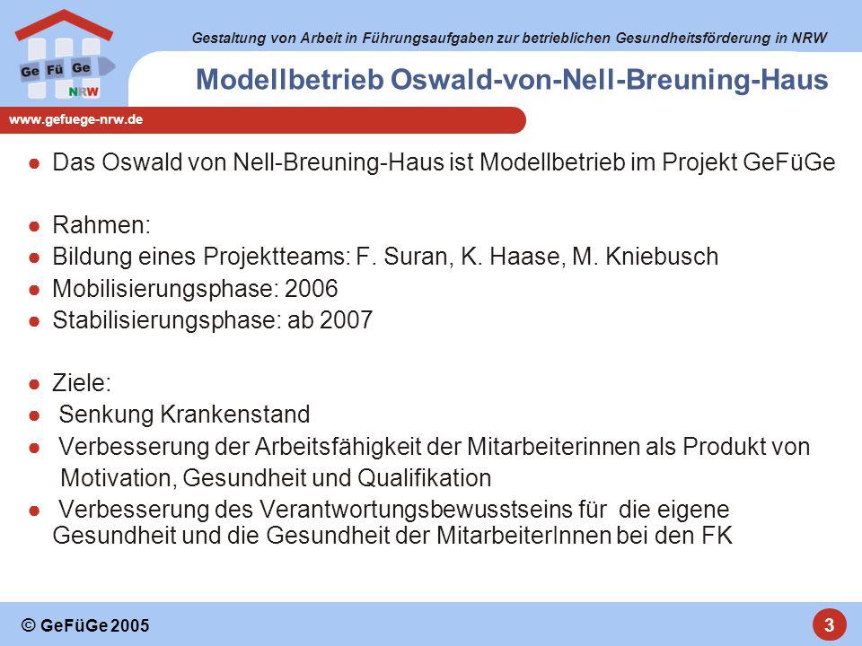 Gestaltung von Arbeit in Führungsaufgaben zur betrieblichen Gesundheitsförderung in NRW www.gefuege-nrw.de 3 © GeFüGe 2005 ●Das Oswald von Nell-Breuning-Haus ist Modellbetrieb im Projekt GeFüGe ●Rahmen: ●Bildung eines Projektteams: F.