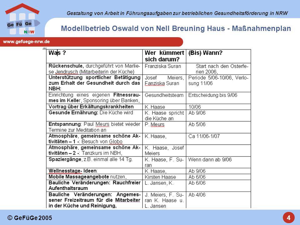 Gestaltung von Arbeit in Führungsaufgaben zur betrieblichen Gesundheitsförderung in NRW www.gefuege-nrw.de 4 © GeFüGe 2005 Modellbetrieb Oswald von Nell Breuning Haus - Maßnahmenplan
