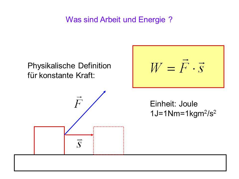 Das Verhältnis zwischen Arbeit und Geschwindigkeit (konstante Kraft) Die Größe wird als kinetische Energie bezeichnet.