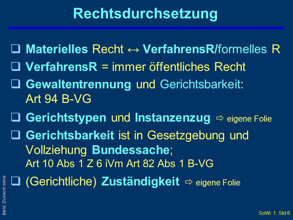 SoWi: 1. Std 5 Barta: Zivilrecht online Einwohner pro Anwalt in Europa Q: Rechtsanwaltskammertag, AMS Stand: 1999 Arbeitslose Juristen in Ö - Sept 200
