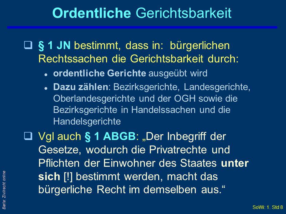 SoWi: 1. Std 7 Barta: Zivilrecht online Gerichtliche Zuständigkeit qRechtsquelle: Jurisdiktionsnorm (JN) 1895 qSachliche Zuständigkeit: l Bezirksgeric